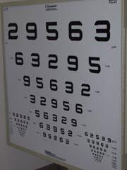 לוח סנלן המשמש לבדיקת חדות הראיה (בדיקת עיניים)