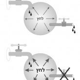 גלאוקומה של לחץ תקין